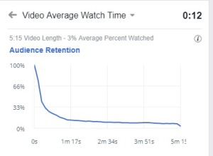Estadístiques vídeo de 5 minuts